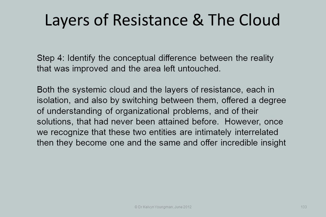© Dr Kelvyn Youngman, June 2012133 Layers of Resistance & The Cloud Step 4: Identify the conceptual difference between the reality that was improved a