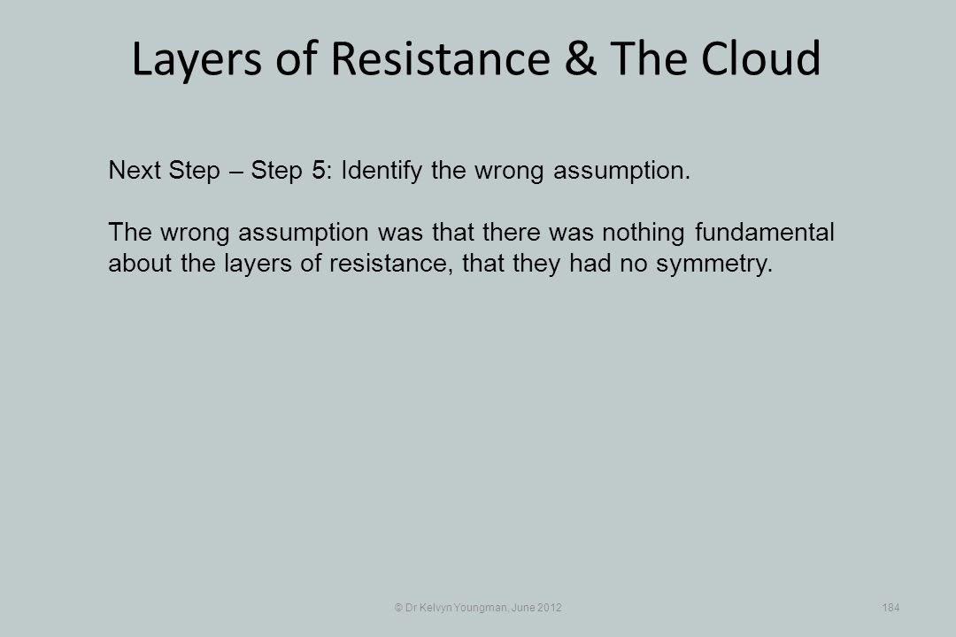 © Dr Kelvyn Youngman, June 2012184 Layers of Resistance & The Cloud Next Step – Step 5: Identify the wrong assumption.
