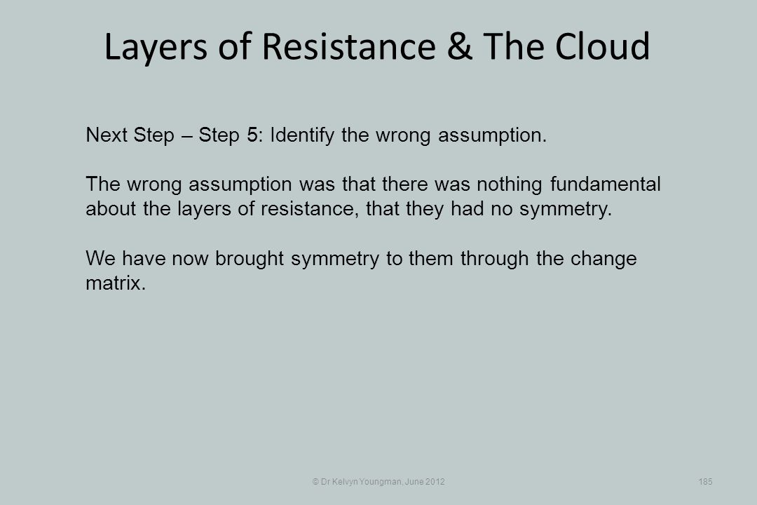© Dr Kelvyn Youngman, June 2012185 Layers of Resistance & The Cloud Next Step – Step 5: Identify the wrong assumption.