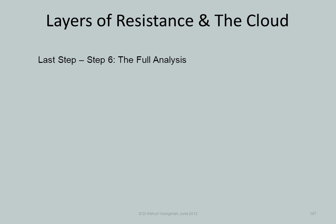 © Dr Kelvyn Youngman, June 2012187 Layers of Resistance & The Cloud Last Step – Step 6: The Full Analysis