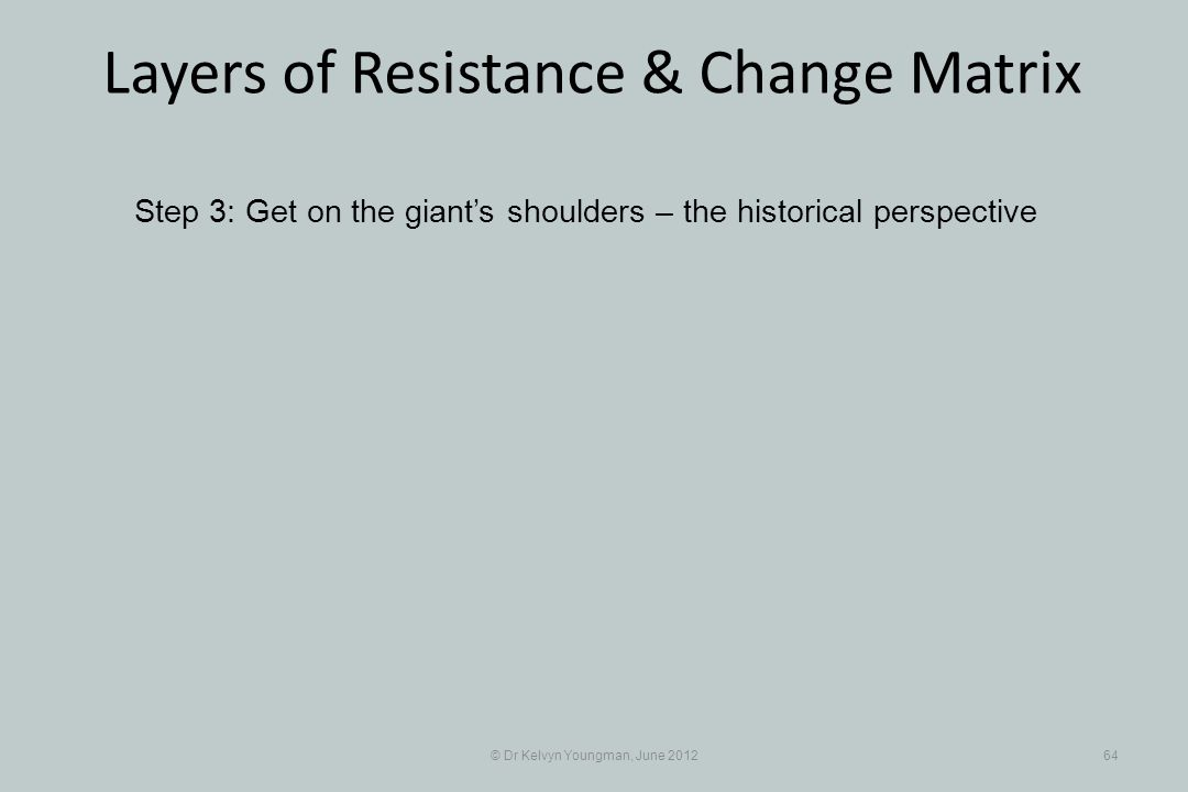 © Dr Kelvyn Youngman, June 201264 Layers of Resistance & Change Matrix Step 3: Get on the giants shoulders – the historical perspective