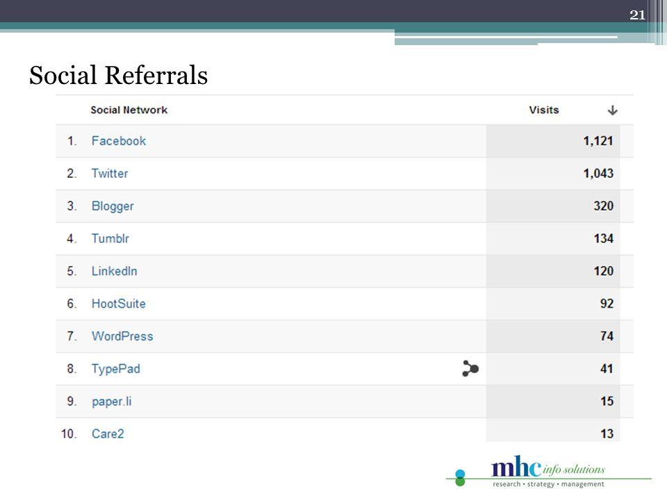 21 Social Referrals