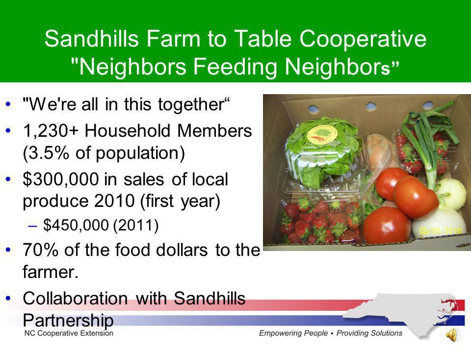 Sandhills Farm to Table Cooperative Neighbors Feeding Neighbors Hello Neighbor Welcome to Sandhills Farm to Table Cooperative http://sandhillsfarm2table.com/