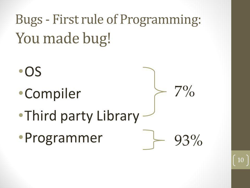Bugs - First rule of Programming: OS Compiler Third party Library Programmer 10 You made bug! 7% 93%