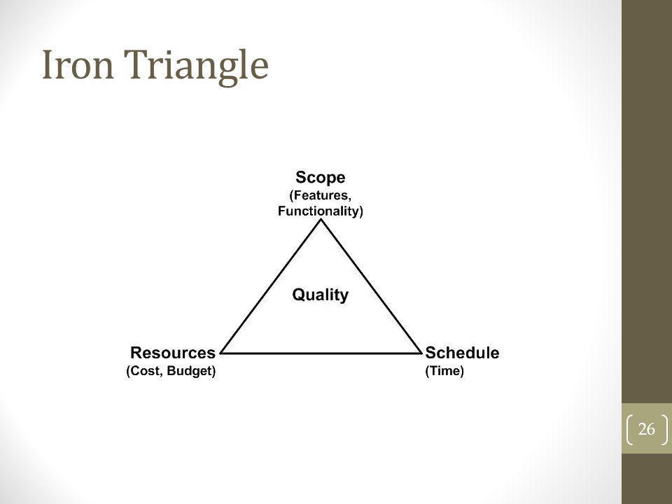 Iron Triangle 26