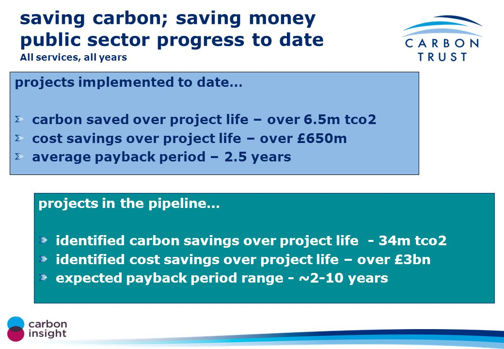 538 Public Sector Carbon Management customers…..