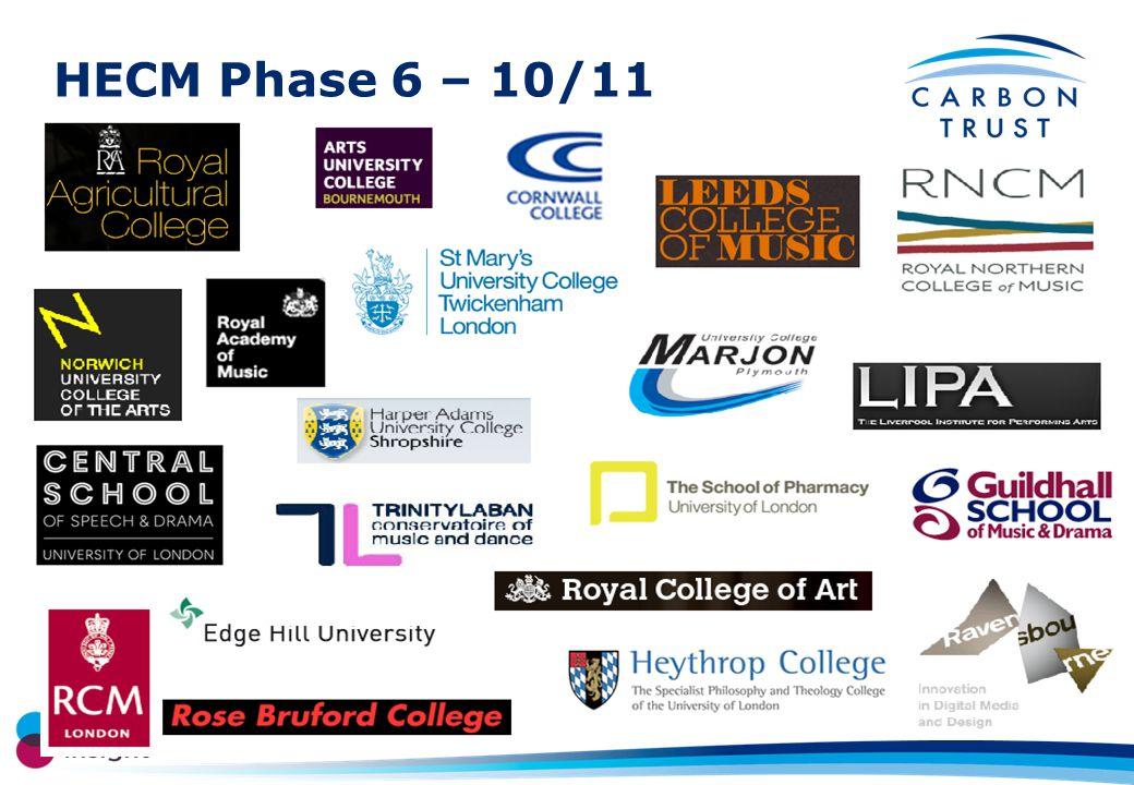 HECM Phase 6 – 10/11