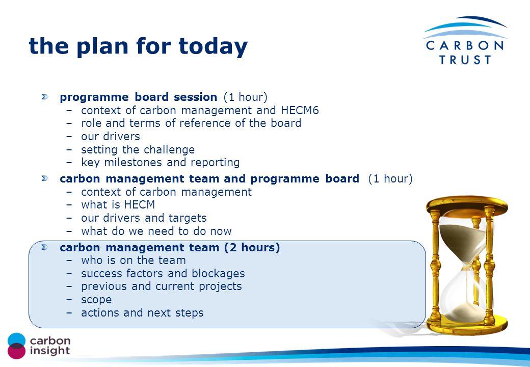 carbon management team session