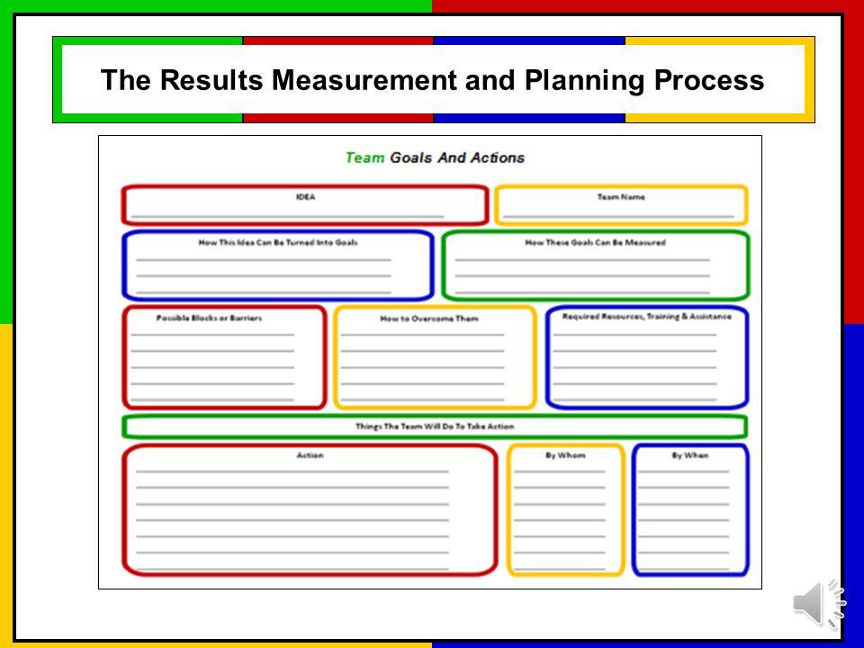 Pre-Work: The DrawSuccess Team Development Assessment
