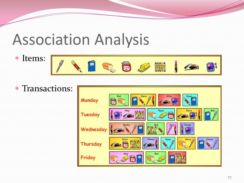 Association Analysis 27 Items: Transactions: