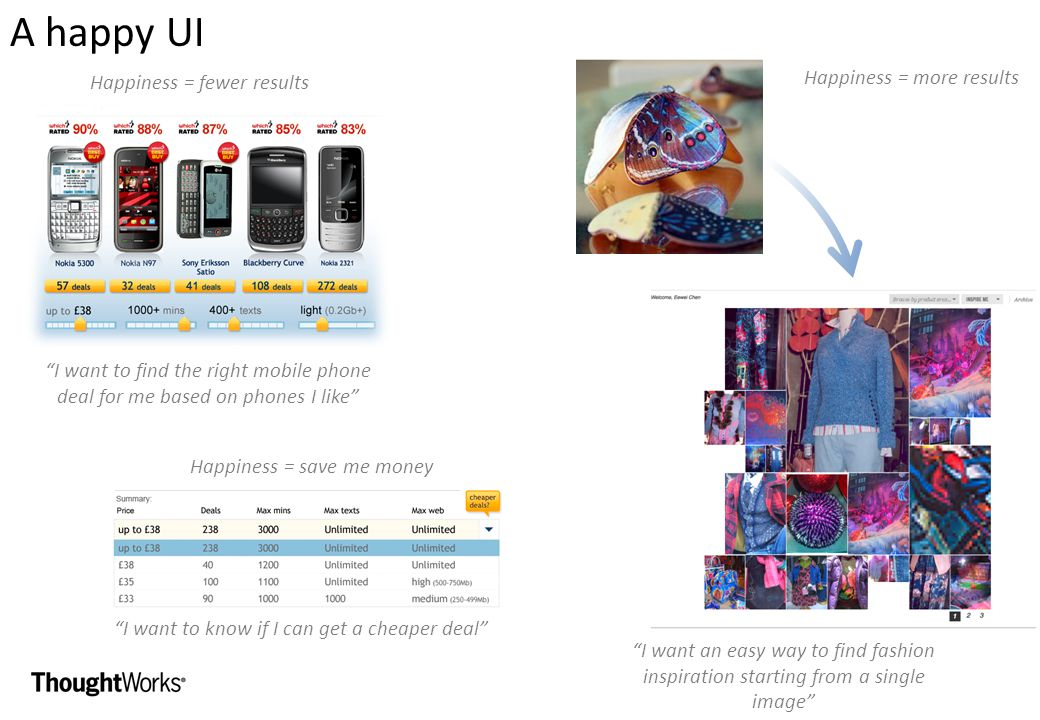 I want to find the right mobile phone deal for me based on phones I like A happy UI I want an easy way to find fashion inspiration starting from a single image Happiness = fewer results Happiness = more results I want to know if I can get a cheaper deal Happiness = save me money