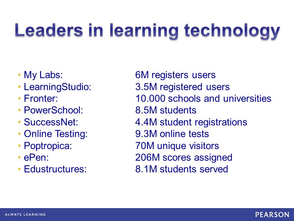 My Labs: 6M registers users LearningStudio: 3.5M registered users Fronter: 10.000 schools and universities PowerSchool:8.5M students SuccessNet: 4.4M student registrations Online Testing:9.3M online tests Poptropica:70M unique visitors ePen: 206M scores assigned Edustructures:8.1M students served