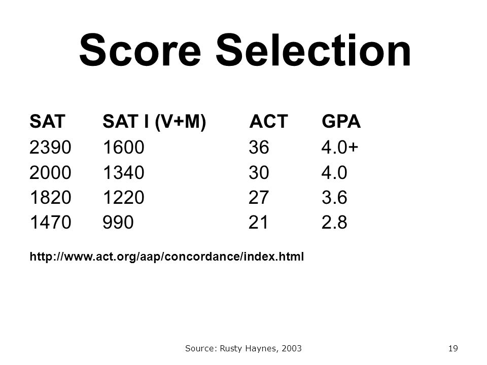 Score Selection SATSAT I (V+M) ACT GPA 23901600364.0+ 20001340 30 4.0 18201220 273.6 1470990212.8 http://www.act.org/aap/concordance/index.html Source: Rusty Haynes, 200319