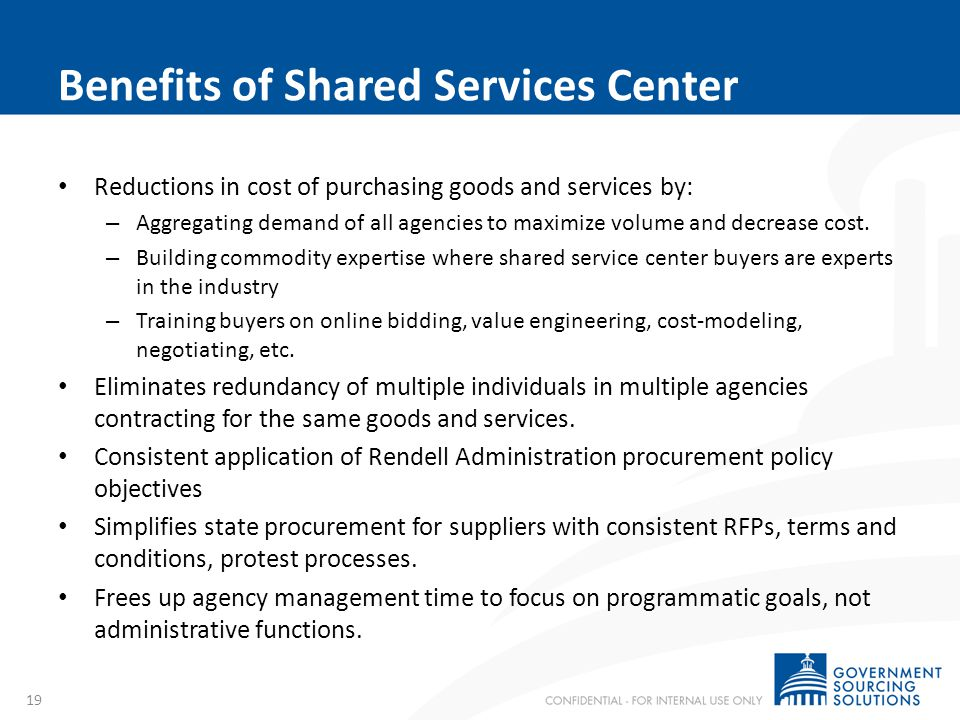 Shared Services Org Chart: Goods 20 Goods IT & Communications HW & Peripherals SW Comm Equipment Office Equipment Printing & Commun.