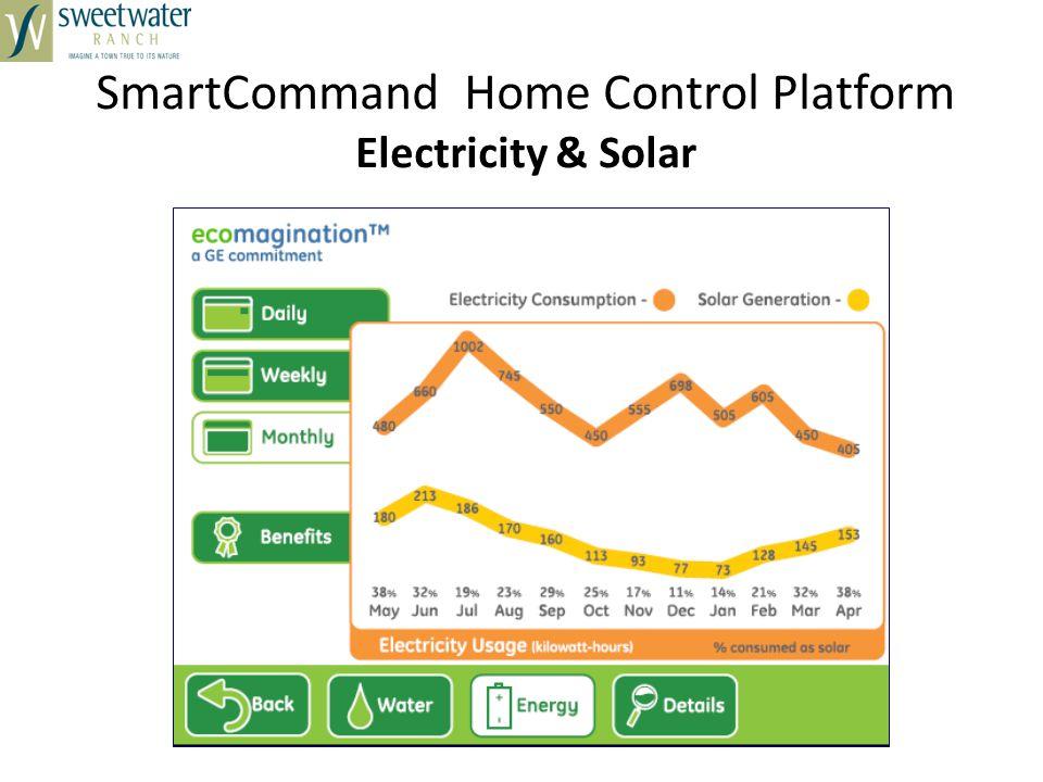 SmartCommand Home Control Platform Electricity & Solar