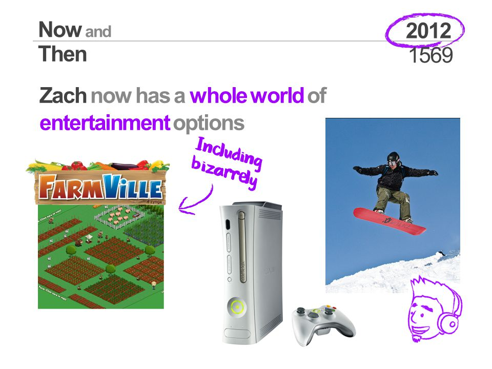 Now and Then 2012 1569 Zach now has a whole world of entertainment options Including bizarrely