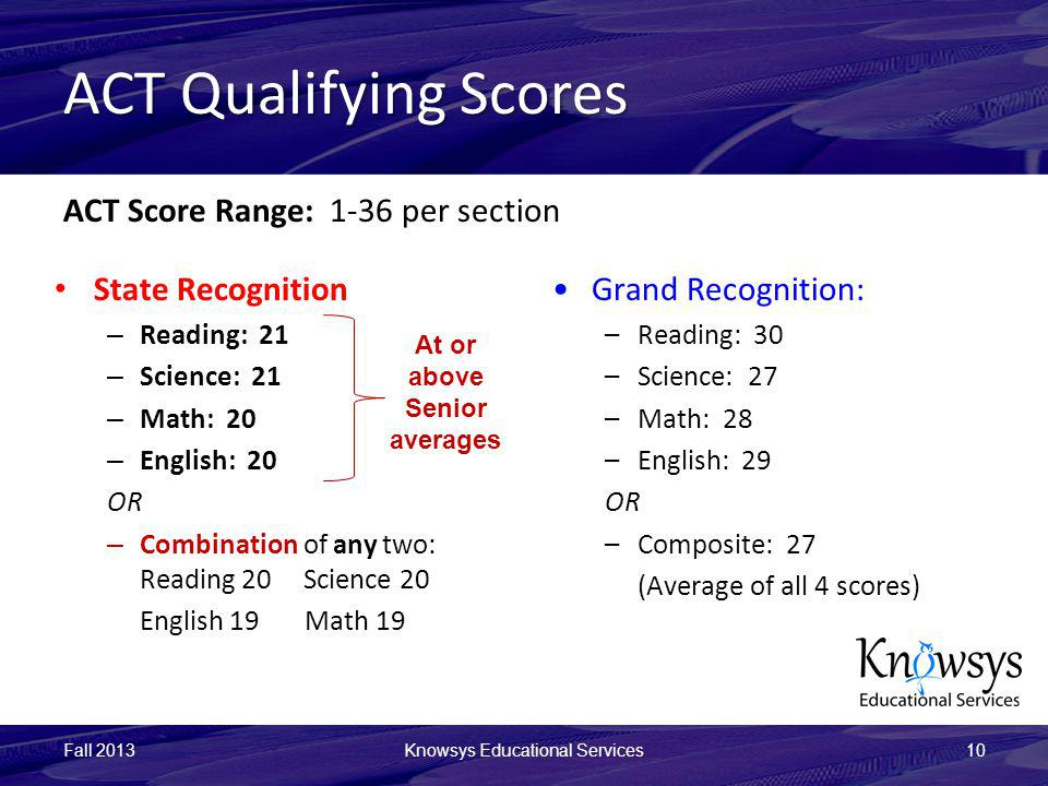 ACT Qualifying Scores State Recognition – Reading: 21 – Science: 21 – Math: 20 – English: 20 OR – Combination of any two: Reading 20 Science 20 Englis