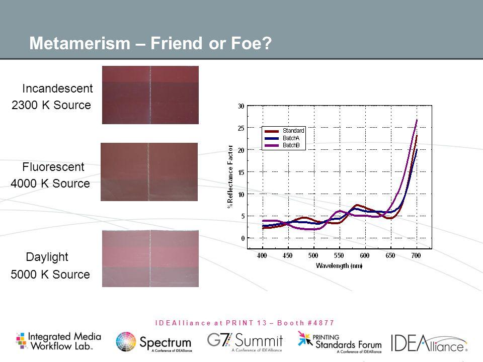 I D E A l l i a n c e a t P R I N T 1 3 – B o o t h # 4 8 7 7 Incandescent 2300 K Source Fluorescent Daylight 4000 K Source 5000 K Source Metamerism – Friend or Foe