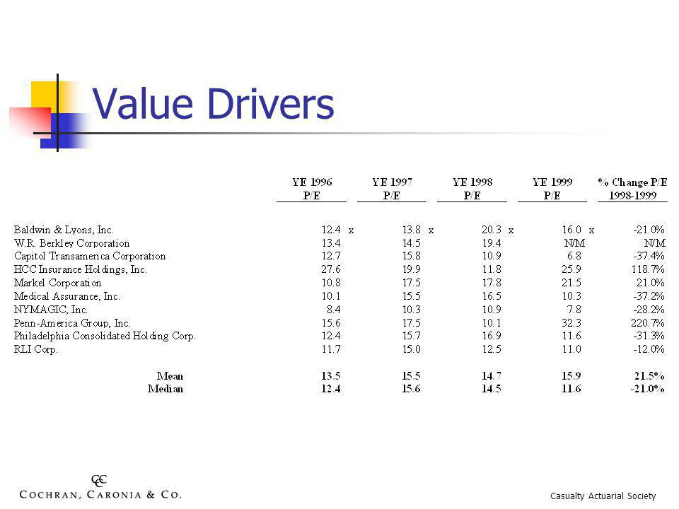Value Drivers Casualty Actuarial Society