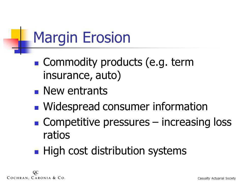 Margin Erosion Commodity products (e.g.