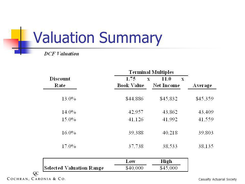 Valuation Summary Casualty Actuarial Society