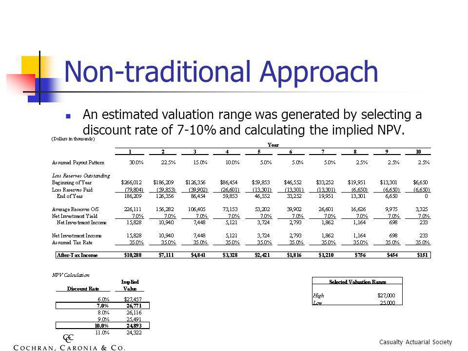 Non-traditional Approach An estimated valuation range was generated by selecting a discount rate of 7-10% and calculating the implied NPV.