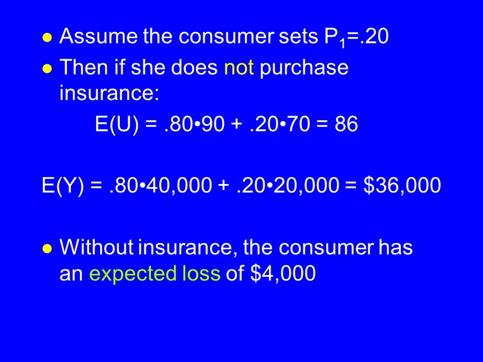 l Assume the consumer sets P 1 =.20 l Then if she does not purchase insurance: E(U) =.8090 +.2070 = 86 E(Y) =.8040,000 +.2020,000 = $36,000 l Without insurance, the consumer has an expected loss of $4,000