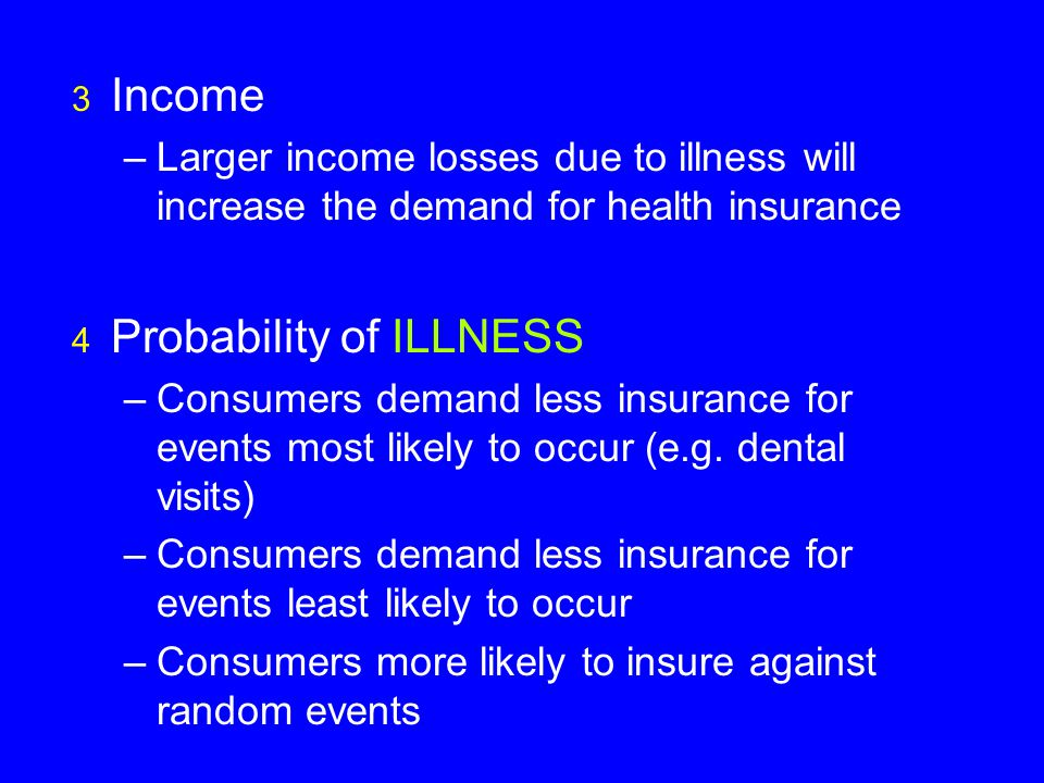 3 Income –Larger income losses due to illness will increase the demand for health insurance 4 Probability of ILLNESS –Consumers demand less insurance for events most likely to occur (e.g.