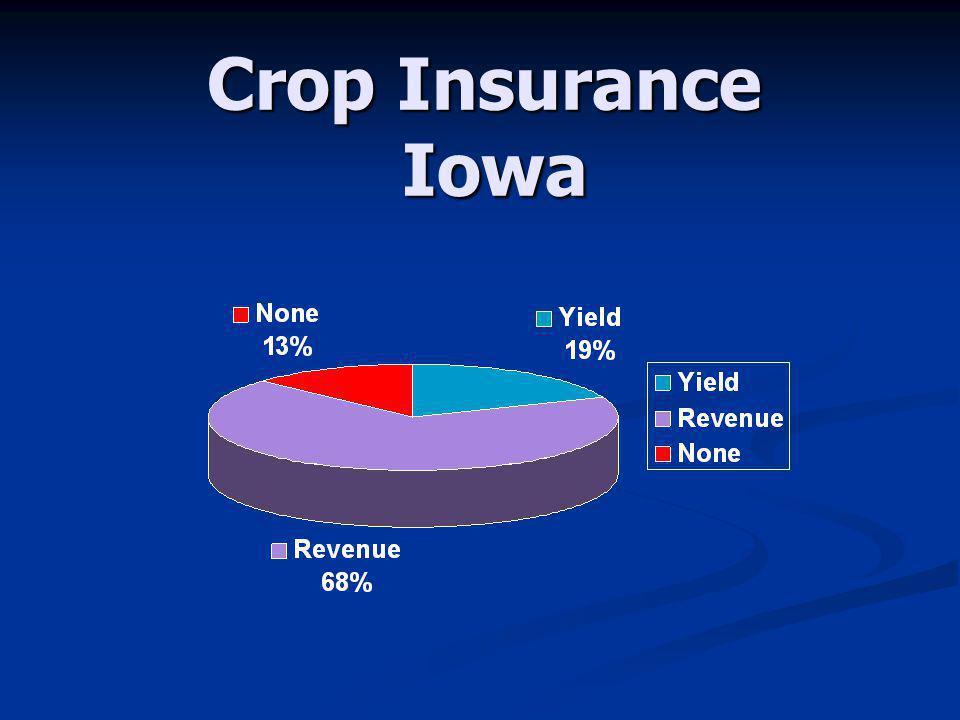 Crop Insurance Iowa