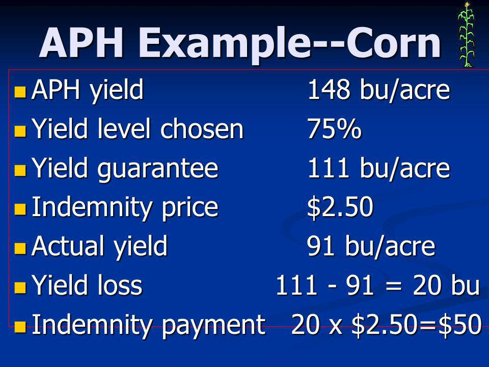 APH Example--Corn APH yield148 bu/acre APH yield148 bu/acre Yield level chosen75% Yield level chosen75% Yield guarantee111 bu/acre Yield guarantee111 bu/acre Indemnity price$2.50 Indemnity price$2.50 Actual yield91 bu/acre Actual yield91 bu/acre Yield loss 111 - 91 = 20 bu Yield loss 111 - 91 = 20 bu Indemnity payment 20 x $2.50=$50 Indemnity payment 20 x $2.50=$50