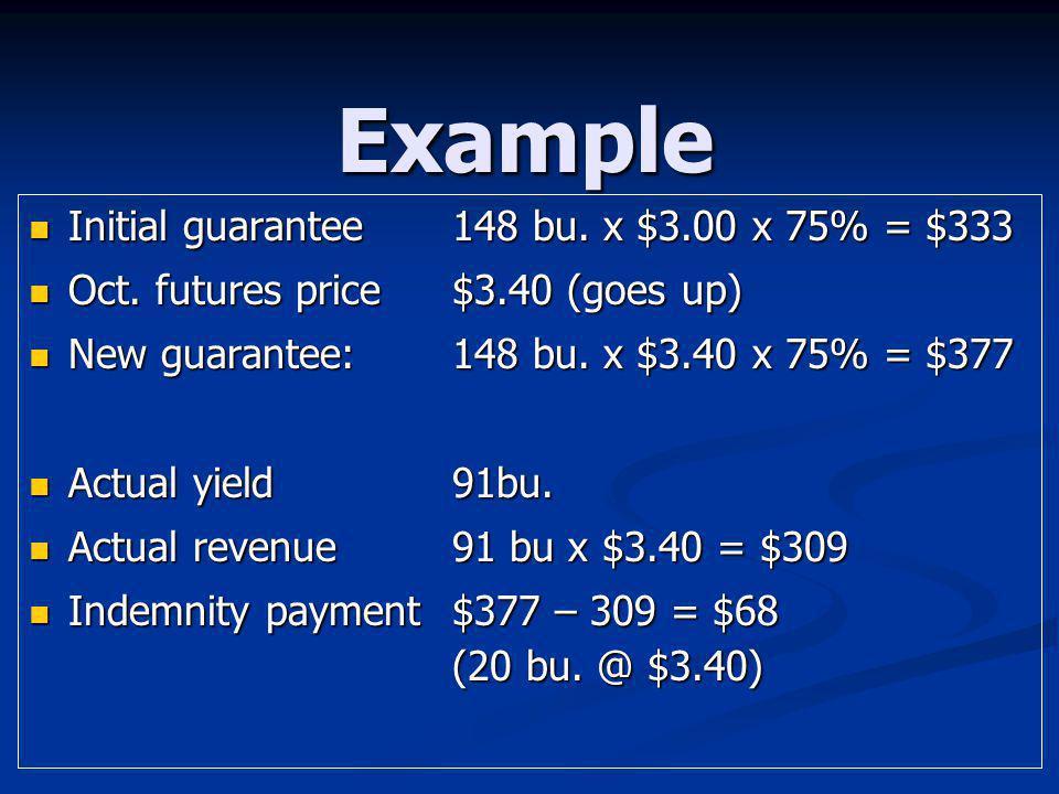 Example Initial guarantee 148 bu. x $3.00 x 75% = $333 Initial guarantee 148 bu.