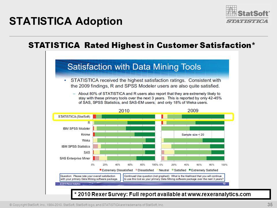 © Copyright StatSoft, Inc., 1984-2010. StatSoft, StatSoft logo, and STATISTICA are trademarks of StatSoft, Inc. 35 STATISTICA Adoption STATISTICA Rate