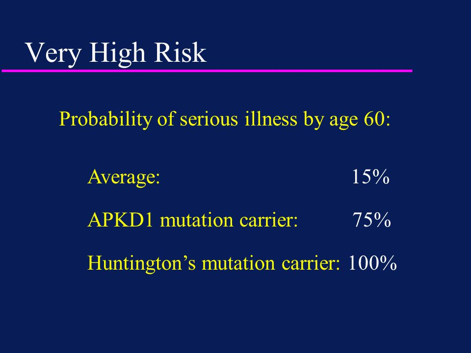 Very High Risk Probability of serious illness by age 60: APKD1 mutation carrier: 75% Huntingtons mutation carrier: 100% Average: 15%