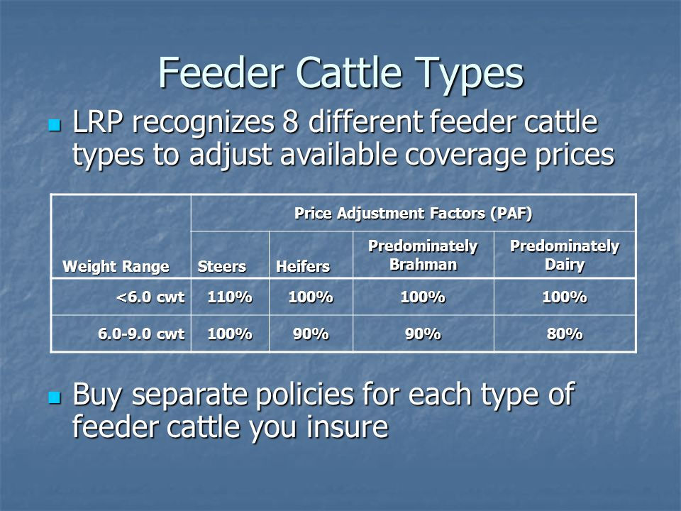 LRP recognizes 8 different feeder cattle types to adjust available coverage prices LRP recognizes 8 different feeder cattle types to adjust available coverage prices Buy separate policies for each type of feeder cattle you insure Buy separate policies for each type of feeder cattle you insure Feeder Cattle Types Weight Range Weight Range Price Adjustment Factors (PAF) SteersHeifers Predominately Brahman Predominately Dairy <6.0 cwt 110%100%100%100% 6.0-9.0 cwt 100%90%90%80%