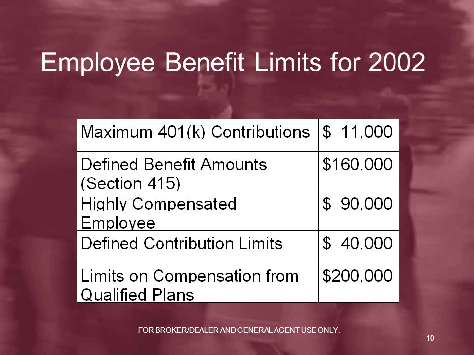FOR BROKER/DEALER AND GENERAL AGENT USE ONLY. 10 Employee Benefit Limits for 2002