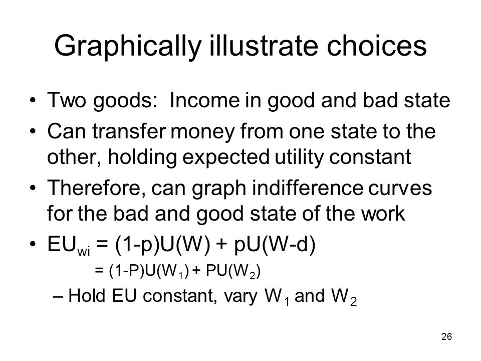 26 Graphically illustrate choices Two goods: Income in good and bad state Can transfer money from one state to the other, holding expected utility con