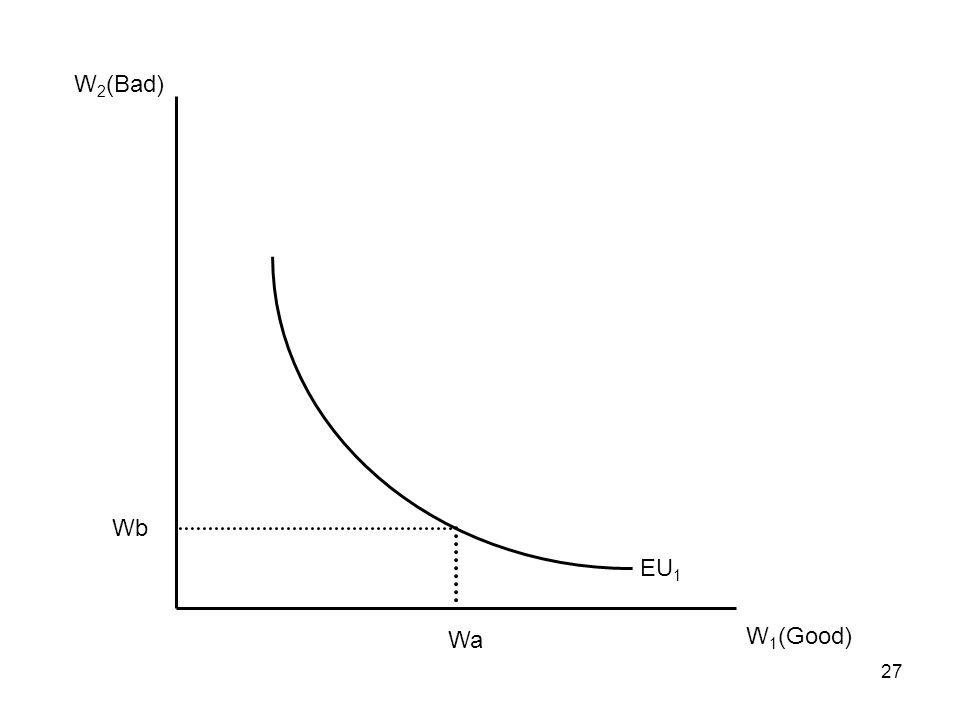 27 W 1 (Good) W 2 (Bad) EU 1 Wa Wb