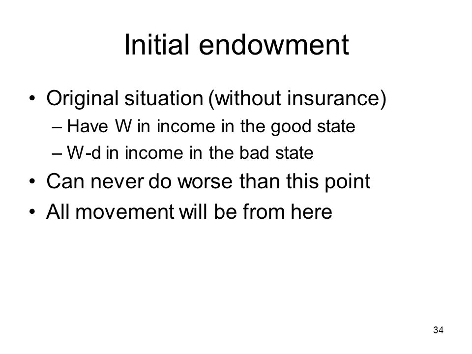 34 Initial endowment Original situation (without insurance) –Have W in income in the good state –W-d in income in the bad state Can never do worse tha