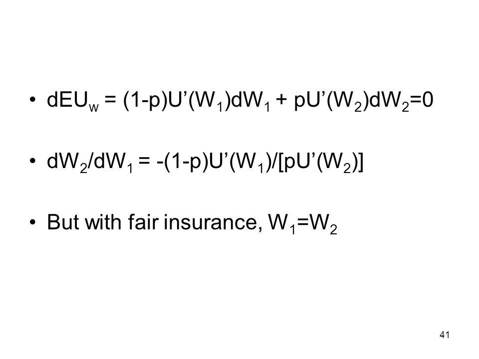 41 dEU w = (1-p)U(W 1 )dW 1 + pU(W 2 )dW 2 =0 dW 2 /dW 1 = -(1-p)U(W 1 )/[pU(W 2 )] But with fair insurance, W 1 =W 2