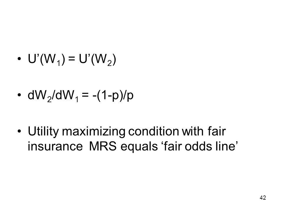 42 U(W 1 ) = U(W 2 ) dW 2 /dW 1 = -(1-p)/p Utility maximizing condition with fair insurance MRS equals fair odds line