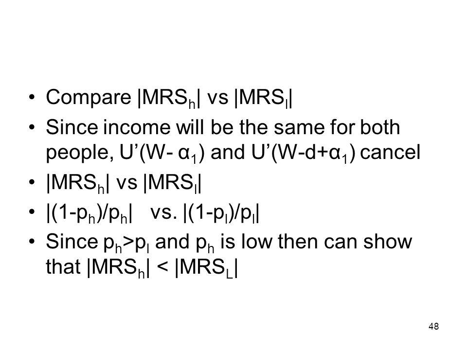 48 Compare |MRS h | vs |MRS l | Since income will be the same for both people, U(W- α 1 ) and U(W-d+α 1 ) cancel |MRS h | vs |MRS l | |(1-p h )/p h |