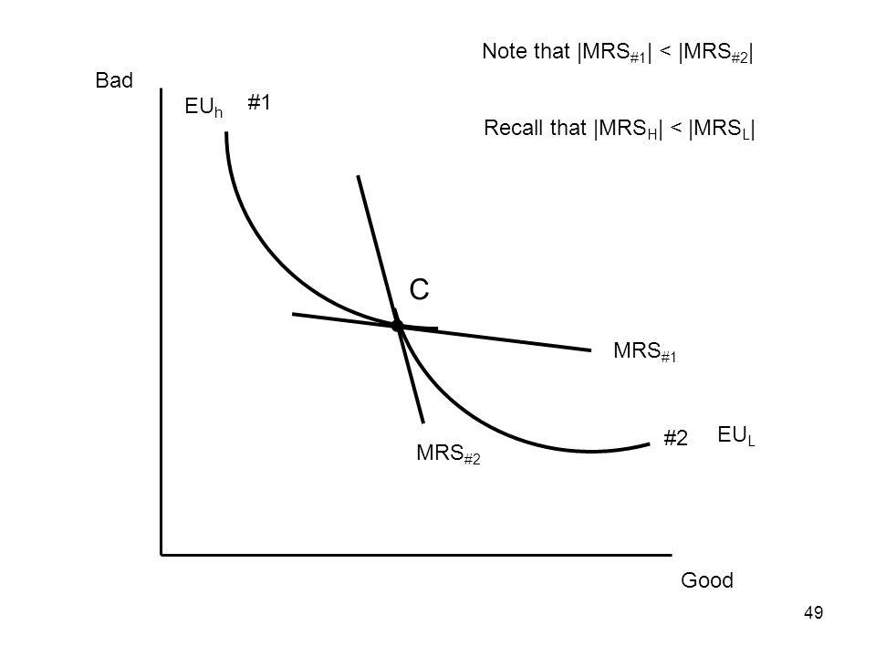 49 Good Bad EU L EU h #1 C #2 MRS #1 MRS #2 Note that |MRS #1 | < |MRS #2 | Recall that |MRS H | < |MRS L |