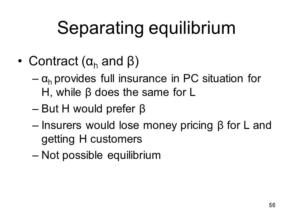 56 Separating equilibrium Contract (α h and β) –α h provides full insurance in PC situation for H, while β does the same for L –But H would prefer β –