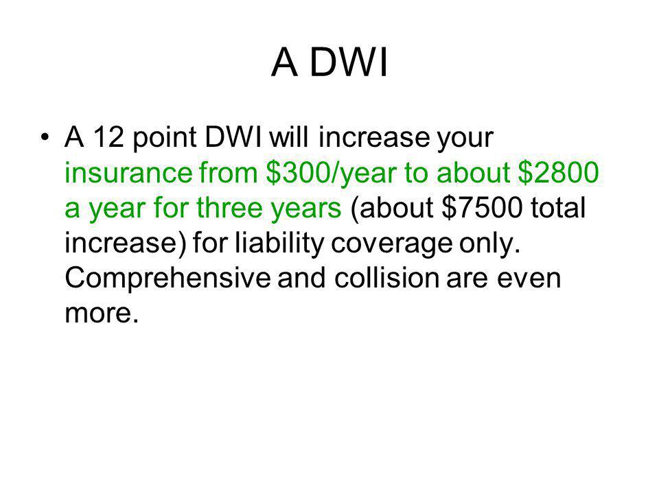 A DWI A 12 point DWI will increase your insurance from $300/year to about $2800 a year for three years (about $7500 total increase) for liability cove