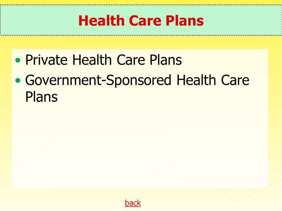 back Health Care Plans Private Health Care Plans Government-Sponsored Health Care Plans