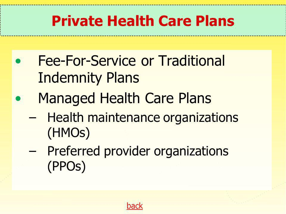 back Private Health Care Plans Fee-For-Service or Traditional Indemnity Plans Managed Health Care Plans –Health maintenance organizations (HMOs) –Pref