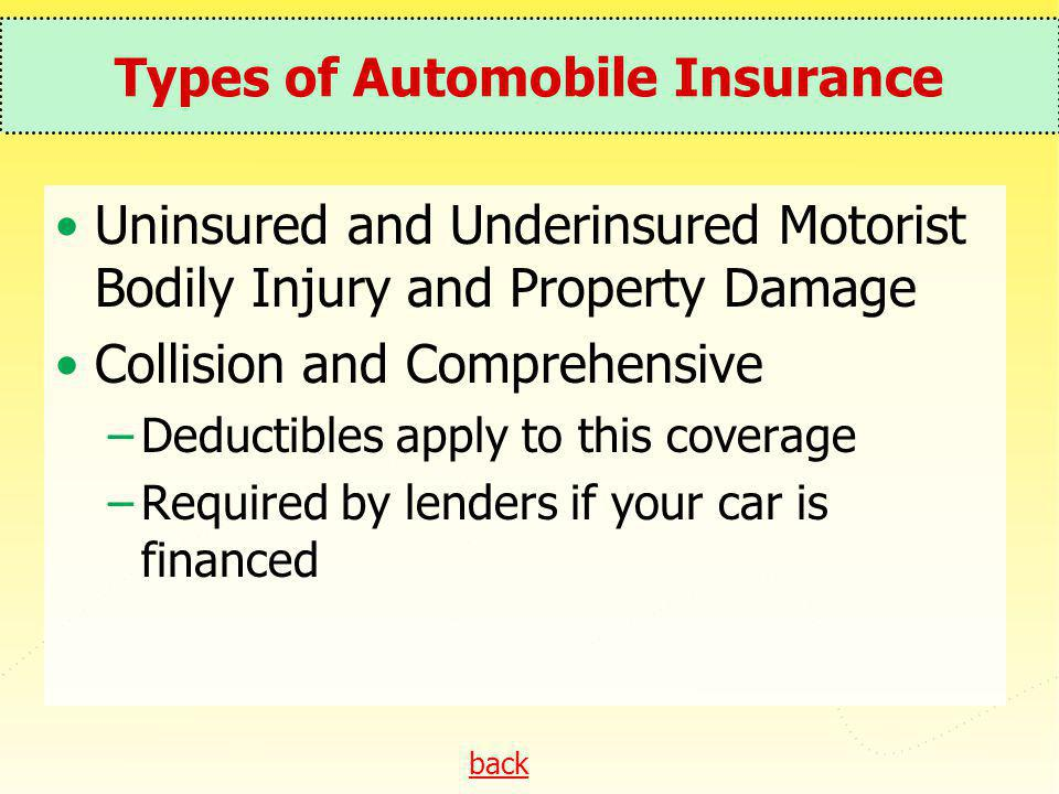 back Types of Automobile Insurance Uninsured and Underinsured Motorist Bodily Injury and Property Damage Collision and Comprehensive –Deductibles appl