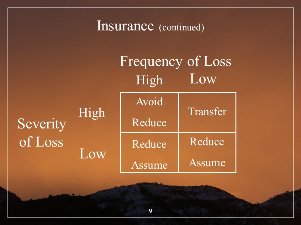 40 Cash-value Insurance (continued) Watch your expenses carefully Expenses on a typical Variable Universal Life policy at the account level include: Minimum Average Maximum Sales Charges *0.0%8.0%10.0% State Premium Taxes0.75%2.0%5.0% DAC Tax *0.0%1.5%2.0% First-year Expense *$200$350$700 Administration Fees/month *$4 $6$15 Mortality and Expense0.4%0.7%1.3% Source: Ben G.
