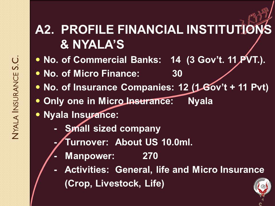 N YALA I NSURANCE S.C.IV.