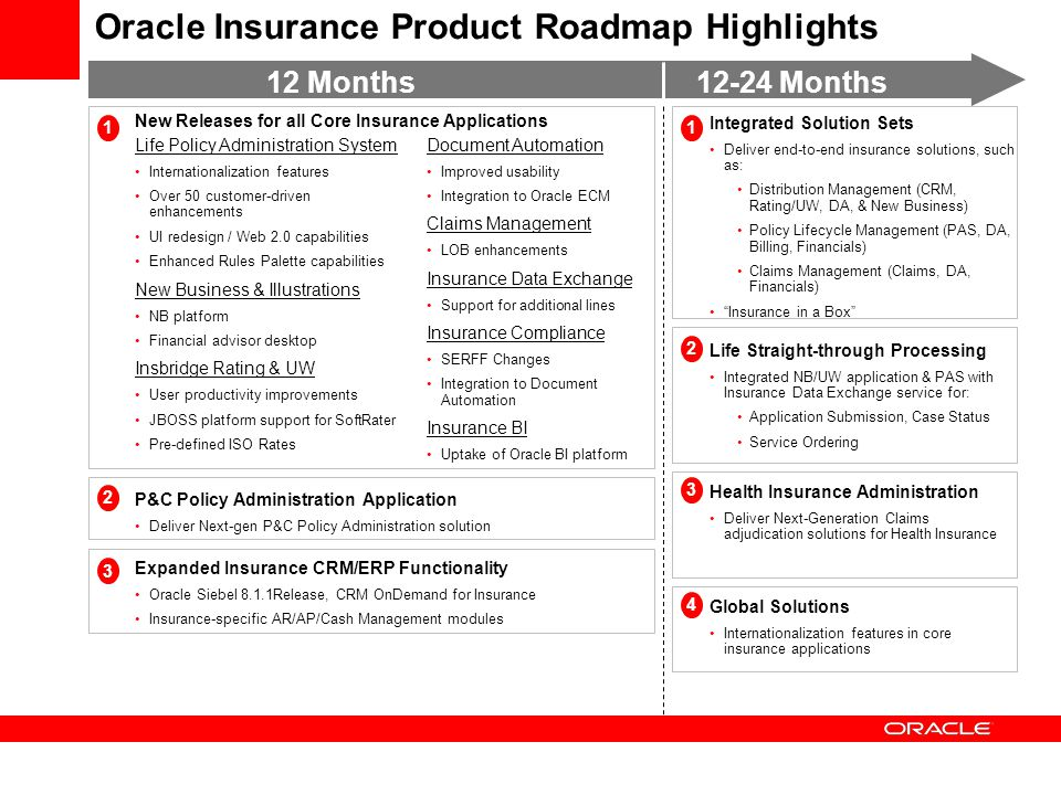 Oracle Insurance Product Roadmap Highlights 12 Months12-24 Months Document Automation Improved usability Integration to Oracle ECM Claims Management L